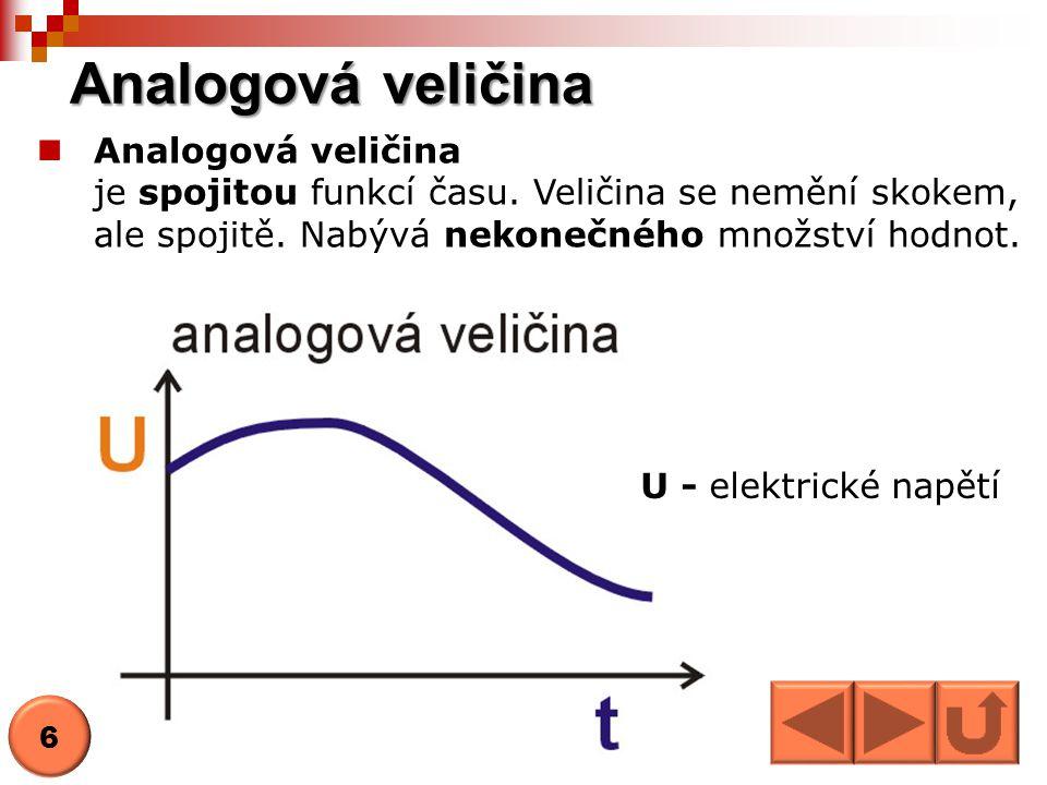 Analogová veličina je spojitou funkcí času.Veličina se nemění skokem, ale spojitě.