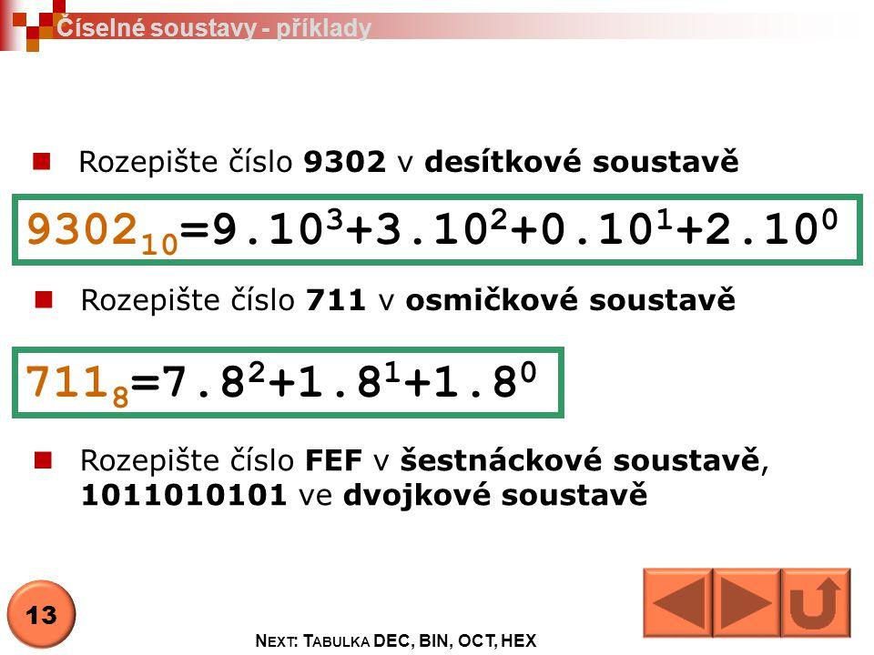 Rozepište číslo 9302 v desítkové soustavě Rozepište číslo 711 v osmičkové soustavě Rozepište číslo FEF v šestnáckové soustavě, 1011010101 ve dvojkové