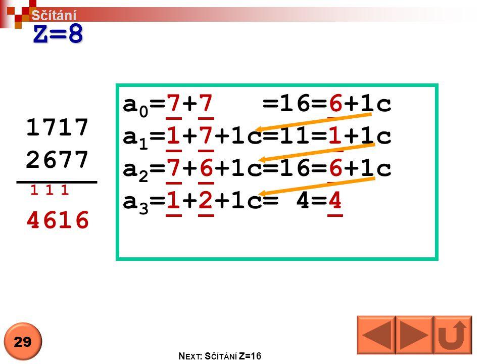 Z=8 1717 2677 a 0 =7+7 =16=6+1c a 1 =1+7+1c=11=1+1c a 2 =7+6+1c=16=6+1c a 3 =1+2+1c= 4=4 4616 111 Sčítání 29 N EXT : S ČÍTÁNÍ Z=16