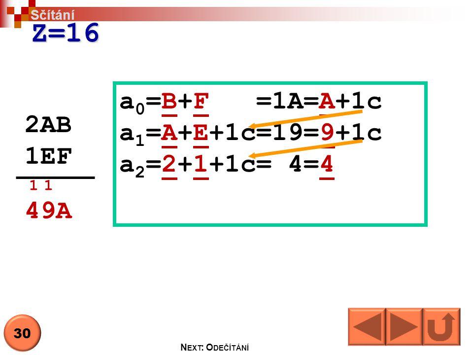 1 Z=16 2AB 1EF a 0 =B+F =1A=A+1c a 1 =A+E+1c=19=9+1c a 2 =2+1+1c= 4=4 49A 1 Sčítání 30 N EXT : O DEČÍTÁNÍ