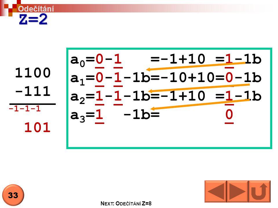 Z=2 1100 -111 a 0 =0-1 =-1+10 =1-1b a 1 =0-1-1b=-10+10=0-1b a 2 =1-1-1b=-1+10 =1-1b a 3 =1 -1b= 0 101 Odečítání 33 N EXT : O DEČÍTÁNÍ Z=8