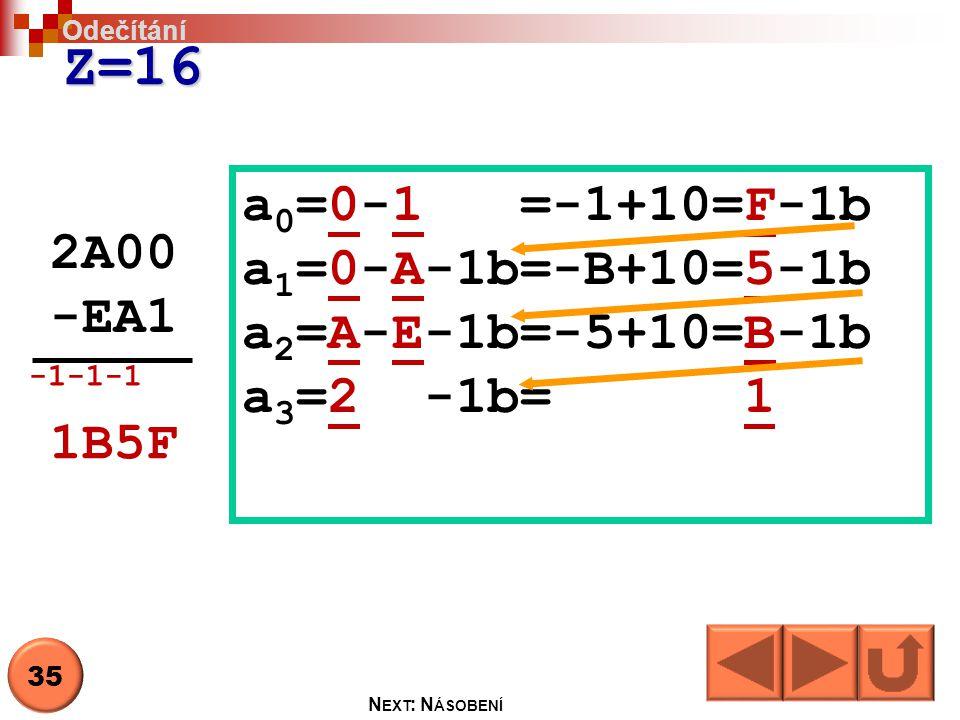Z=16 2A00 -EA1 a 0 =0-1 =-1+10=F-1b a 1 =0-A-1b=-B+10=5-1b a 2 =A-E-1b=-5+10=B-1b a 3 =2 -1b= 1 1B5F Odečítání 35 N EXT : N ÁSOBENÍ