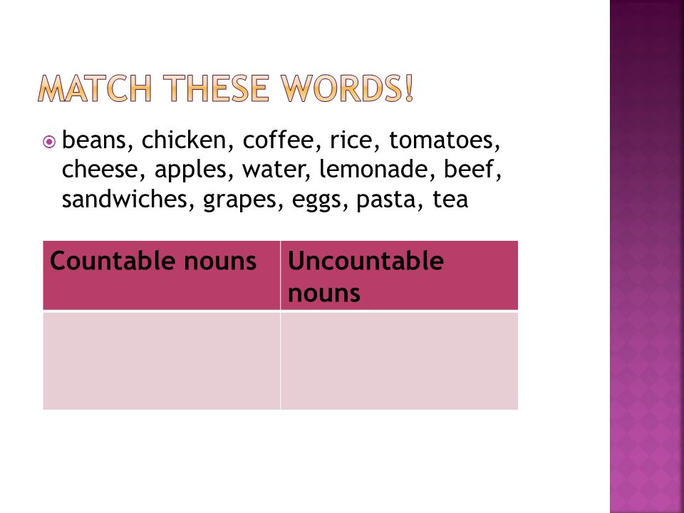  beans, chicken, coffee, rice, tomatoes, cheese, apples, water, lemonade, beef, sandwiches, grapes, eggs, pasta, tea Countable nounsUncountable nouns