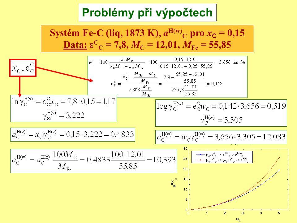 Problémy při výpočtech Systém Fe-C (liq, 1873 K), a H(w) C pro x C = 0,15 Data: ε C C = 7,8, M C = 12,01, M Fe = 55,85