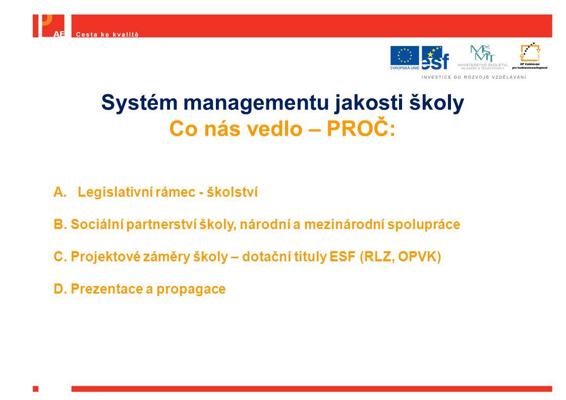 Systém managementu jakosti školy Co nás vedlo – PROČ: A.Legislativní rámec - školství B. Sociální partnerství školy, národní a mezinárodní spolupráce