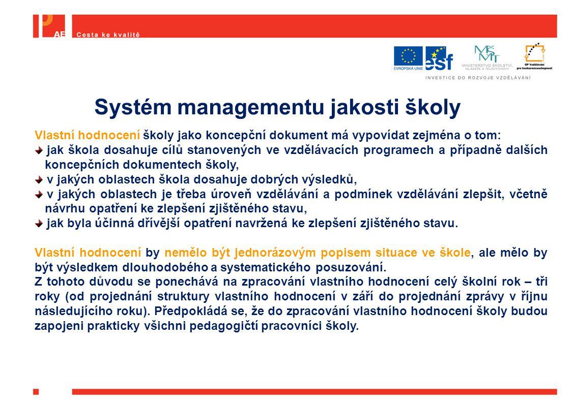 Systém managementu jakosti školy Vlastní hodnocení školy jako koncepční dokument má vypovídat zejména o tom: jak škola dosahuje cílů stanovených ve vz