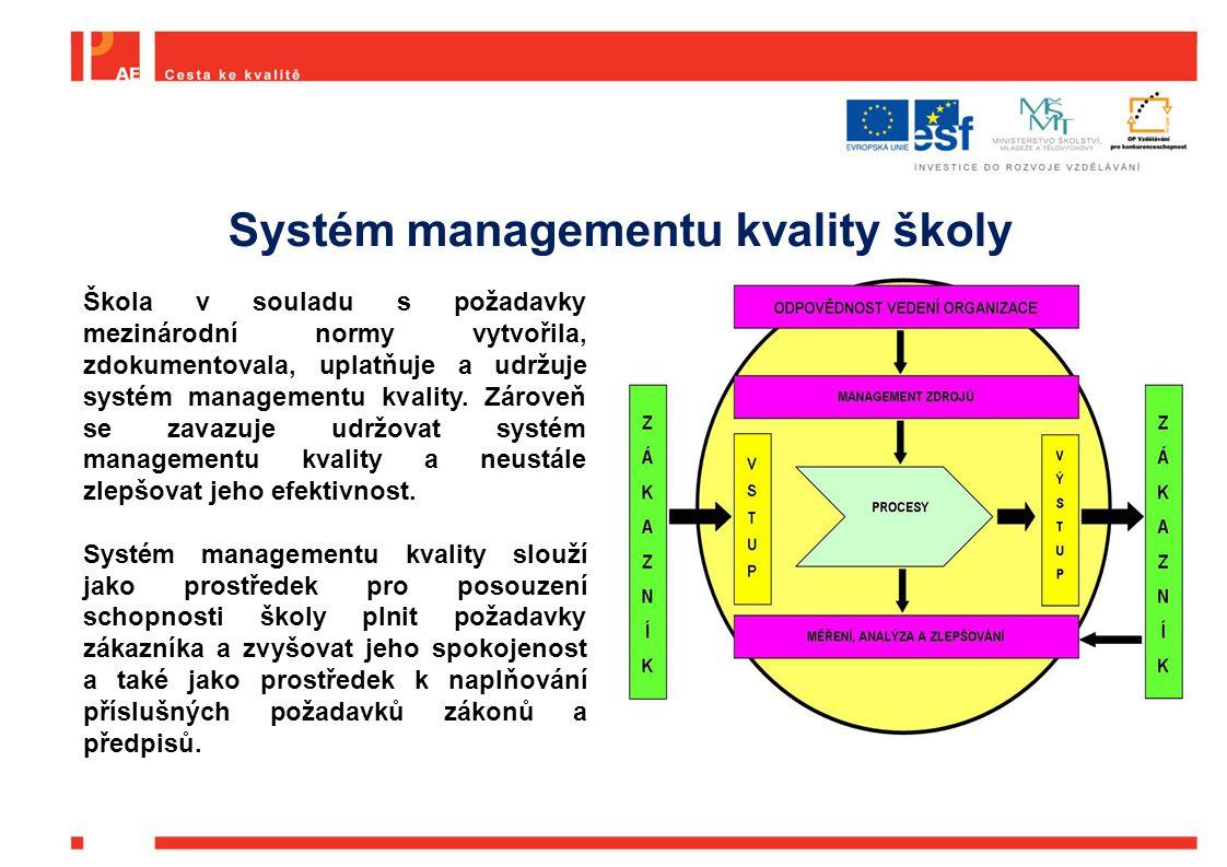 Systém managementu kvality školy Škola v souladu s požadavky mezinárodní normy vytvořila, zdokumentovala, uplatňuje a udržuje systém managementu kvality.