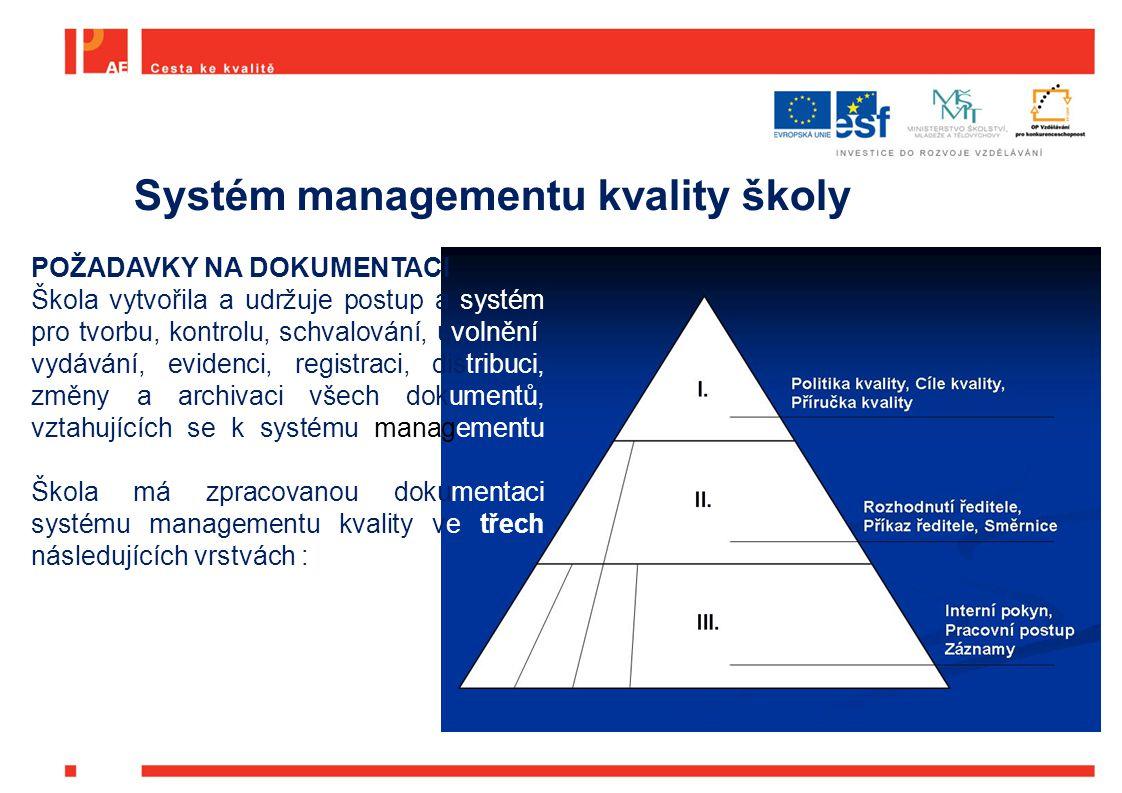 Systém managementu kvality školy POŽADAVKY NA DOKUMENTACI Škola vytvořila a udržuje postup a systém pro tvorbu, kontrolu, schvalování, uvolnění, vydáv