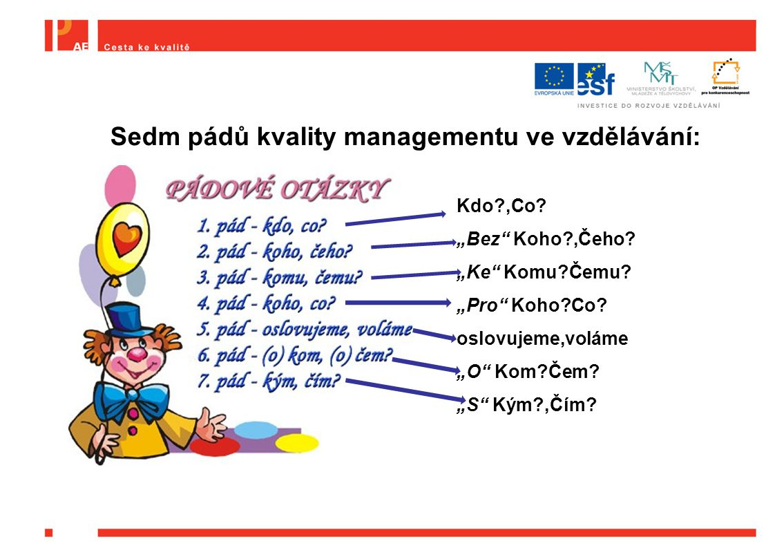 """Sedm pádů kvality managementu ve vzdělávání: Kdo?,Co? """"Bez"""" Koho?,Čeho? """"Ke"""" Komu?Čemu? """"Pro"""" Koho?Co? oslovujeme,voláme """"O"""" Kom?Čem? """"S"""" Kým?,Čím?"""