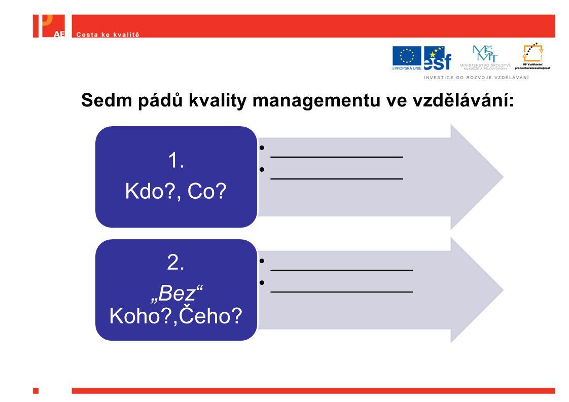 """_____________ 1. Kdo?, Co? ______________ 2. """"Bez"""" Koho?,Čeho? Sedm pádů kvality managementu ve vzdělávání:"""