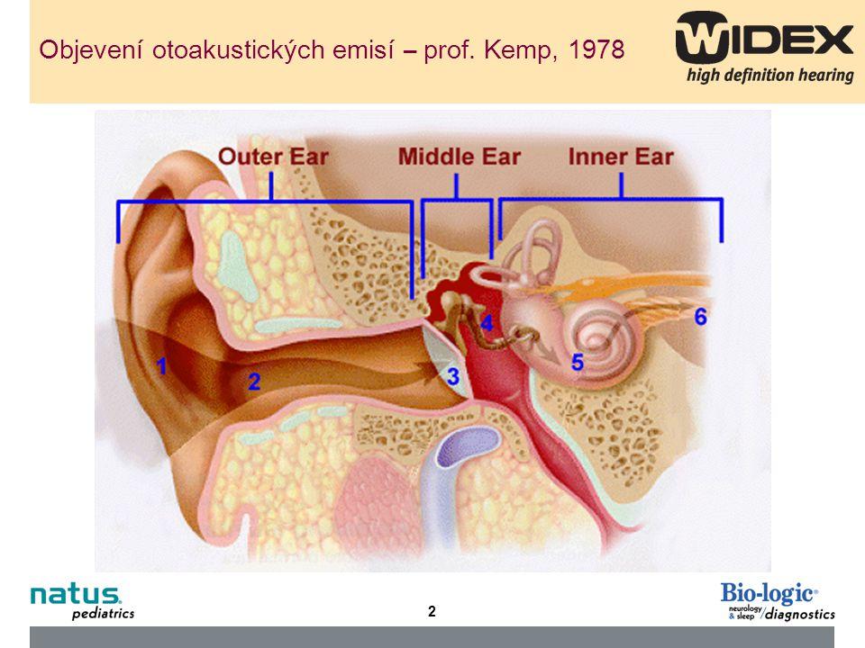 2 Objevení otoakustických emisí – prof. Kemp, 1978