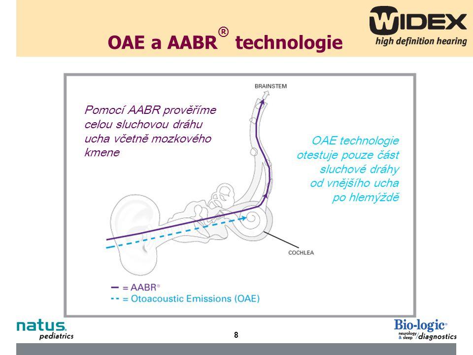 8 OAE a AABR ® technologie OAE technologie otestuje pouze část sluchové dráhy od vnějšího ucha po hlemýždě Pomocí AABR prověříme celou sluchovou dráhu ucha včetně mozkového kmene