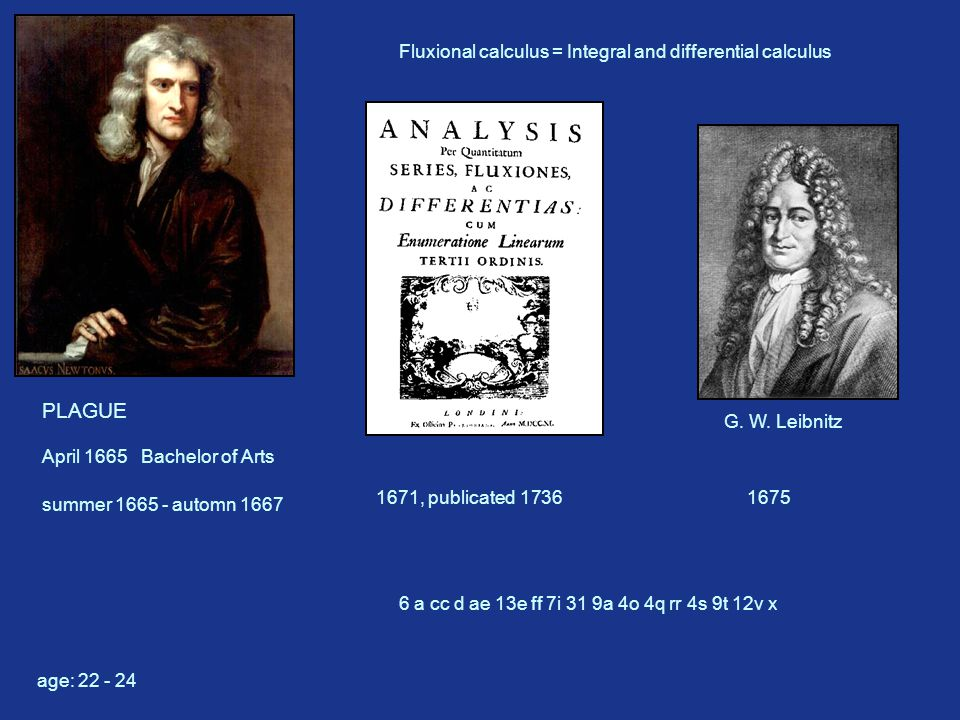 PLAGUE April 1665 Bachelor of Arts summer 1665 - automn 1667 Fluxional calculus = Integral and differential calculus G.