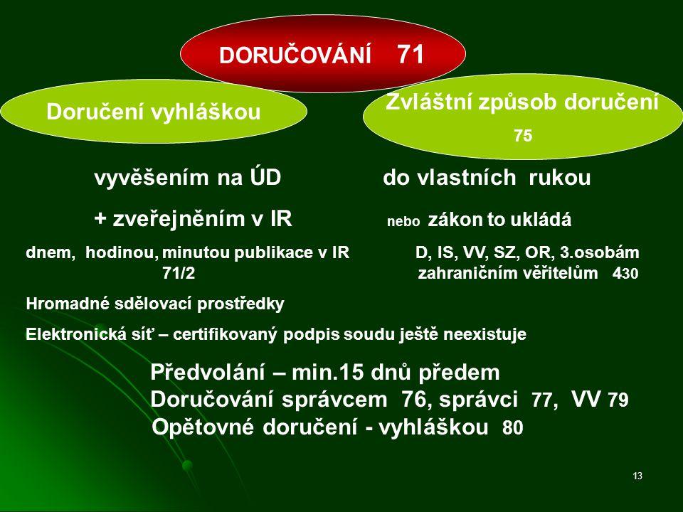 13 vyvěšením na ÚD do vlastních rukou + zveřejněním v IR nebo zákon to ukládá dnem, hodinou, minutou publikace v IR D, IS, VV, SZ, OR, 3.osobám 71/2 z