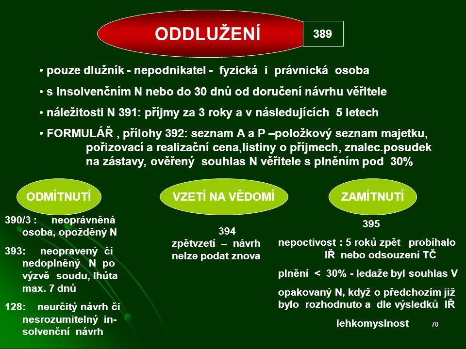 70 ODDLUŽENÍ 389 pouze dlužník - nepodnikatel - fyzická i právnická osoba s insolvenčním N nebo do 30 dnů od doručení návrhu věřitele náležitosti N 39
