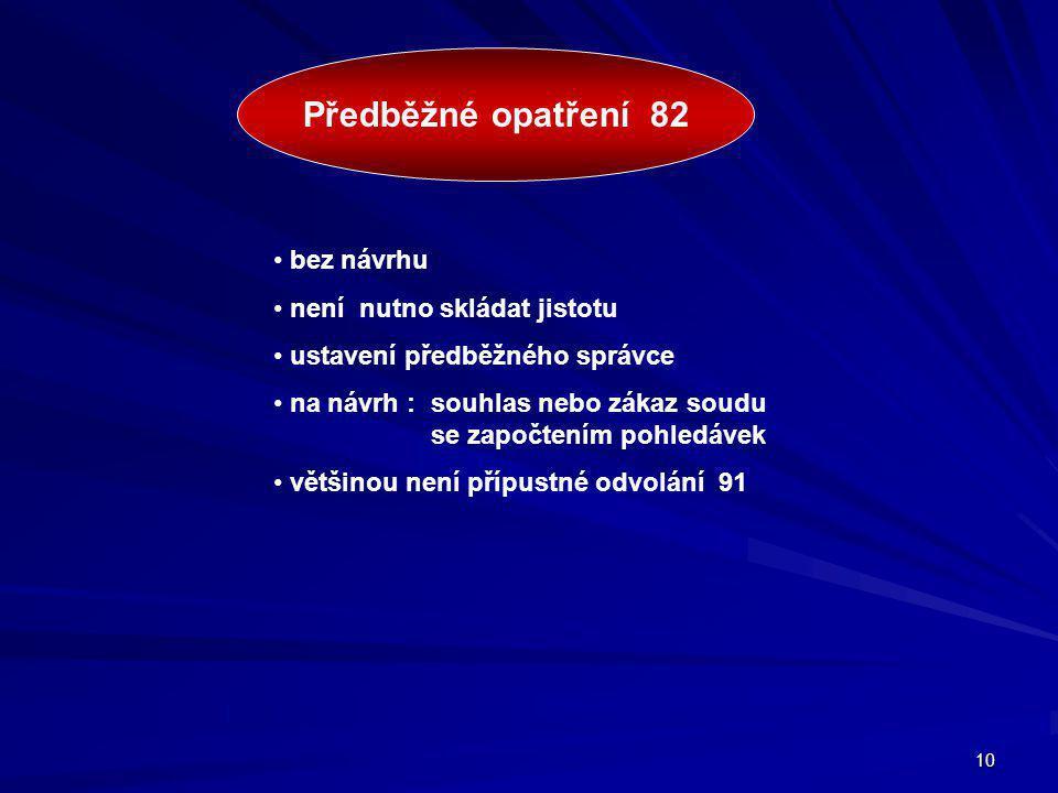 10 Předběžné opatření 82 bez návrhu není nutno skládat jistotu ustavení předběžného správce na návrh : souhlas nebo zákaz soudu se započtením pohledávek většinou není přípustné odvolání 91