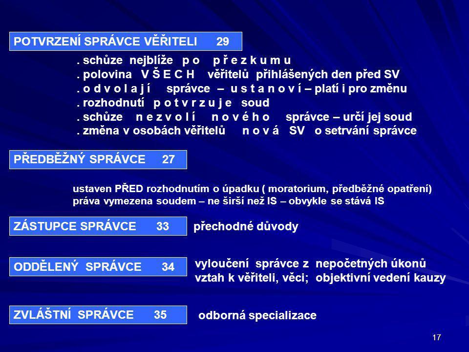 17 POTVRZENÍ SPRÁVCE VĚŘITELI 29.schůze nejblíže p o p ř e z k u m u.