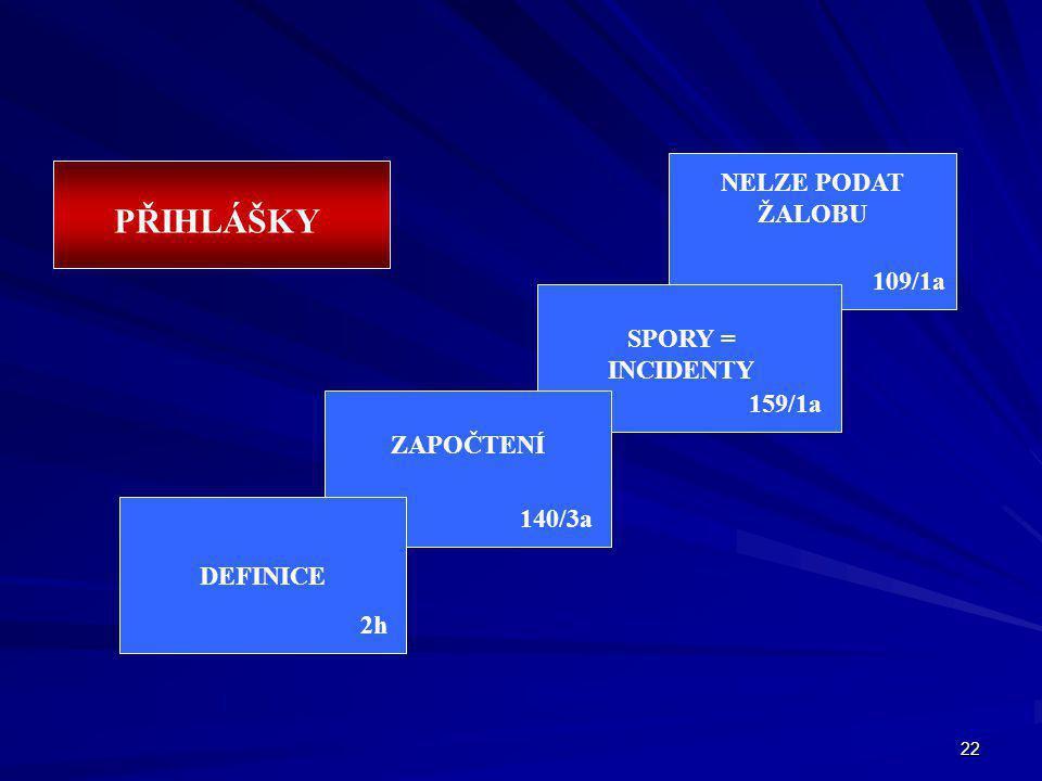 22 PŘIHLÁŠKY NELZE PODAT ŽALOBU 109/1a SPORY = INCIDENTY 159/1a ZAPOČTENÍ 140/3a DEFINICE 2h