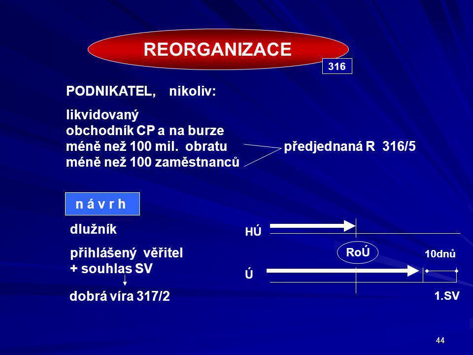 44 REORGANIZACE 316 PODNIKATEL, nikoliv: likvidovaný obchodník CP a na burze méně než 100 mil.