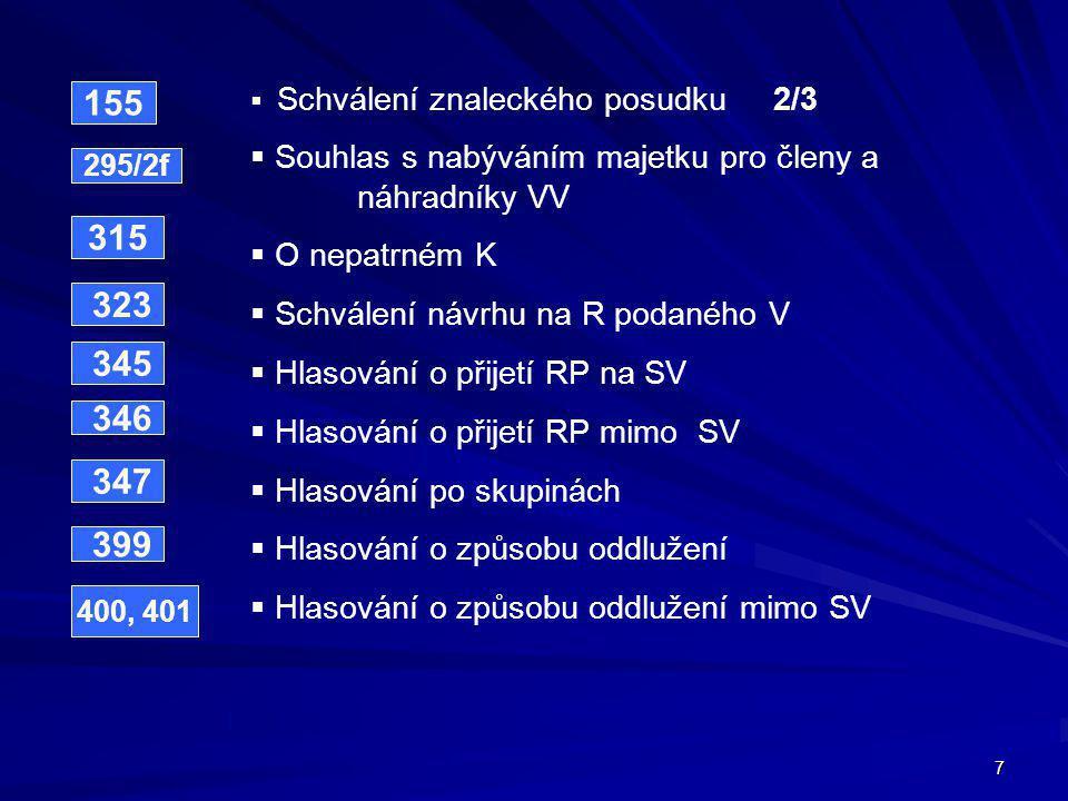 7  Schválení znaleckého posudku 2/3  Souhlas s nabýváním majetku pro členy a náhradníky VV  O nepatrném K  Schválení návrhu na R podaného V  Hlasování o přijetí RP na SV  Hlasování o přijetí RP mimo SV  Hlasování po skupinách  Hlasování o způsobu oddlužení  Hlasování o způsobu oddlužení mimo SV 155 295/2f 315 323 345 346 347 399 400, 401