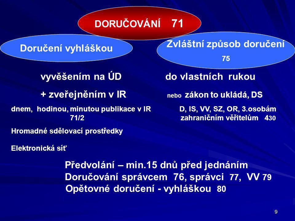 9 vyvěšením na ÚD do vlastních rukou + zveřejněním v IR nebo zákon to ukládá, DS dnem, hodinou, minutou publikace v IR D, IS, VV, SZ, OR, 3.osobám 71/2 zahraničním věřitelům 4 30 Hromadné sdělovací prostředky Elektronická síť Předvolání – min.15 dnů před jednáním Doručování správcem 76, správci 77, VV 79 Opětovné doručení - vyhláškou 80 DORUČOVÁNÍ 71 Zvláštní způsob doručení 75 Doručení vyhláškou