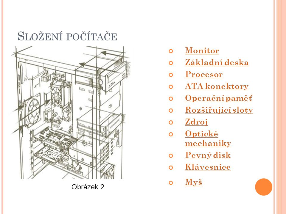 S LOŽENÍ POČÍTAČE Monitor Základní deska Procesor ATA konektory Operační paměť Rozšiřující sloty Zdroj Optické mechaniky Pevný disk Klávesnice Myš Obrázek 2