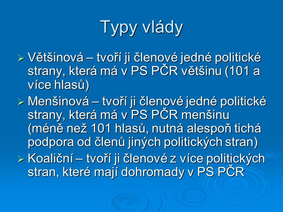 Typy vlády  Většinová – tvoří ji členové jedné politické strany, která má v PS PČR většinu (101 a více hlasů)  Menšinová – tvoří ji členové jedné politické strany, která má v PS PČR menšinu (méně než 101 hlasů, nutná alespoň tichá podpora od členů jiných politických stran)  Koaliční – tvoří ji členové z více politických stran, které mají dohromady v PS PČR