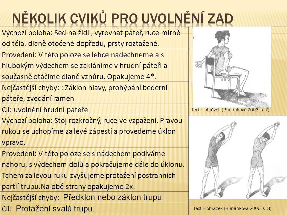 Výchozí poloha: Sed na židli, vyrovnat páteř, ruce mírně od těla, dlaně otočené dopředu, prsty roztažené. Provedení: V této poloze se lehce nadechneme