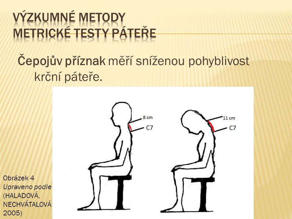 Čepojův příznak měří sníženou pohyblivost krční páteře. Obrázek 4 Upraveno podle (HALADOVÁ, NECHVÁTALOVÁ 2005)