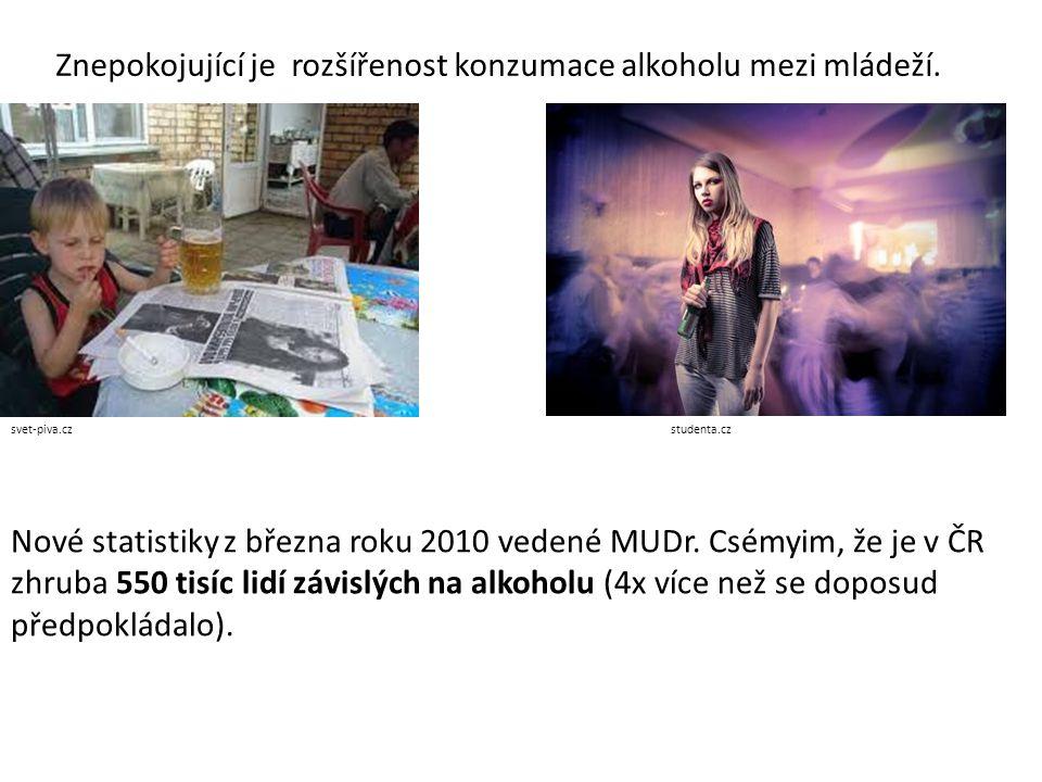 Znepokojující je rozšířenost konzumace alkoholu mezi mládeží. svet-piva.czstudenta.cz Nové statistiky z března roku 2010 vedené MUDr. Csémyim, že je v