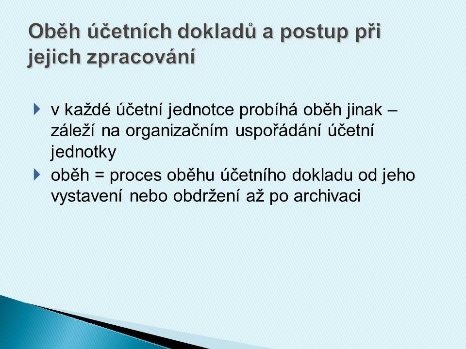  v každé účetní jednotce probíhá oběh jinak – záleží na organizačním uspořádání účetní jednotky  oběh = proces oběhu účetního dokladu od jeho vystav
