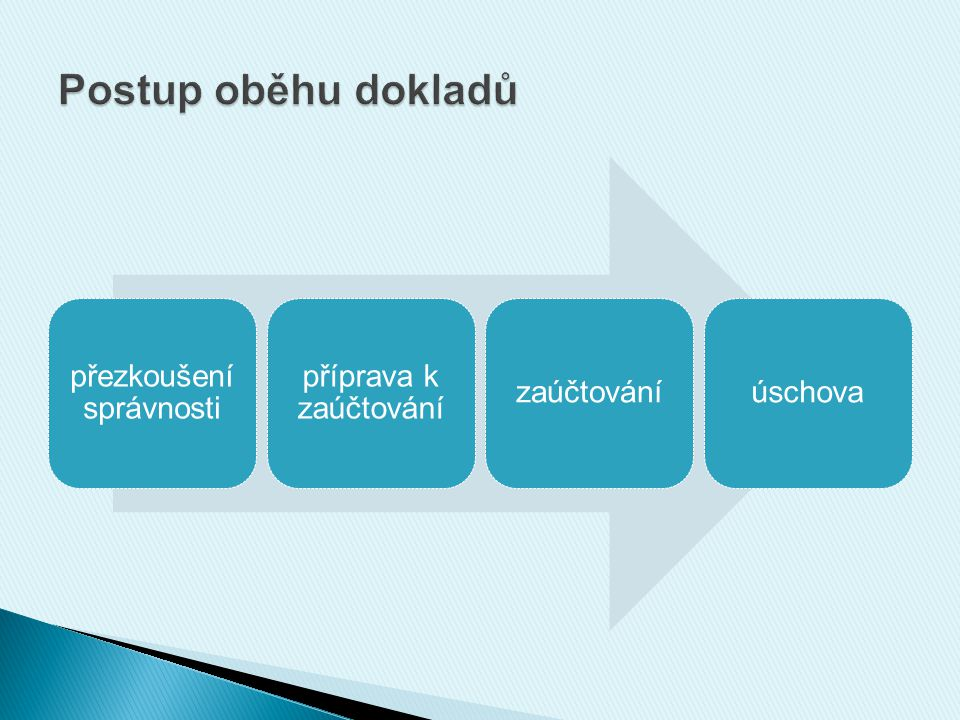 1.přezkoušení správnosti  kontrola ÚD z hlediska věcné (obsahové) a formální stránky  věcná stránka: prověření správnosti údajů na účetním dokladu a přípustnosti účetního případu, kterého se doklad týká, početní kontrola  formální stránka: ověření úplnosti náležitostí účetního dokladu