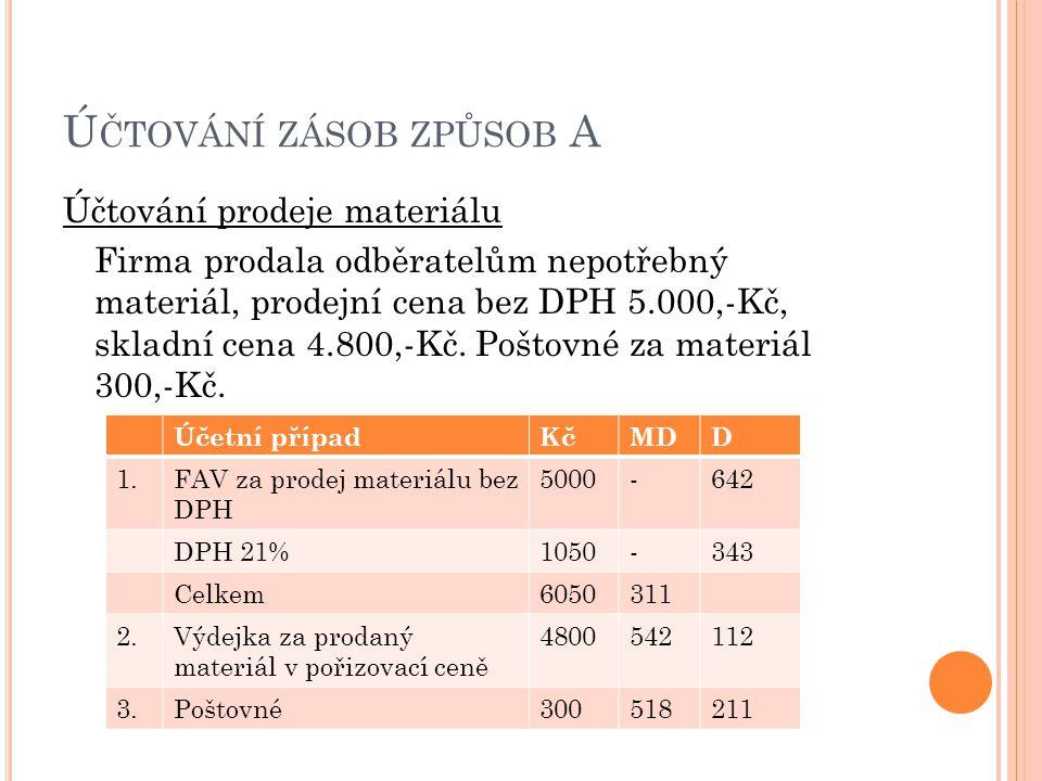 Ú ČTOVÁNÍ ZÁSOB ZPŮSOB A Účtování prodeje materiálu Firma prodala odběratelům nepotřebný materiál, prodejní cena bez DPH 5.000,-Kč, skladní cena 4.800,-Kč.