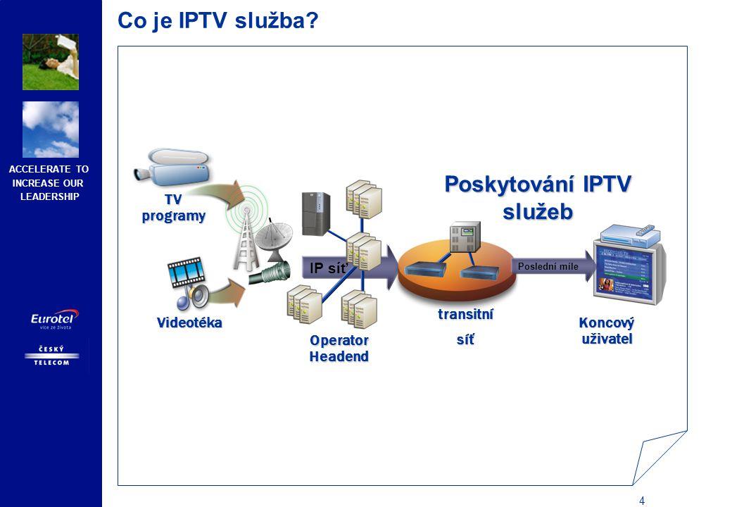 ACCELERATE TO INCREASE OUR LEADERSHIP 5 Co je IPTV služba?