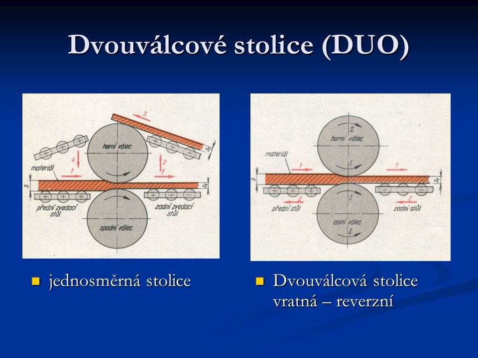 Dvouválcové stolice (DUO) jednosměrná stolice jednosměrná stolice Dvouválcová stolice vratná – reverzní