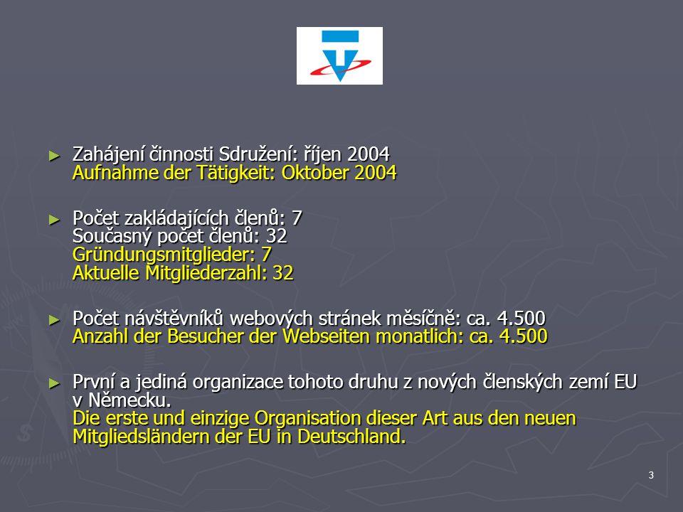 3 ► Zahájení činnosti Sdružení: říjen 2004 Aufnahme der Tätigkeit: Oktober 2004 ► Počet zakládajících členů: 7 Současný počet členů: 32 Gründungsmitgl
