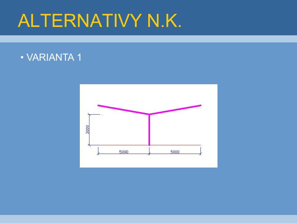 ALTERNATIVY N.K. VARIANTA 1
