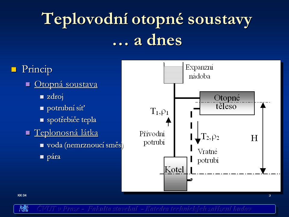 3KK 04 Teplovodní otopné soustavy … a dnes Princip Princip Otopná soustava Otopná soustava zdroj zdroj potrubní síť potrubní síť spotřebiče tepla spotřebiče tepla Teplonosná látka Teplonosná látka voda (nemrznoucí směs) voda (nemrznoucí směs) pára pára