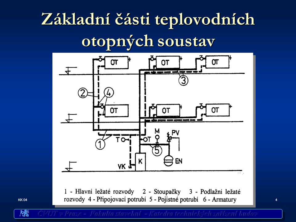 15KK 04 2.1.2 Jednotrubkové soustavy Napojení těles nízkoodporovými armaturami Nízkoodporové přímé nebo rohové radiátorové ventily