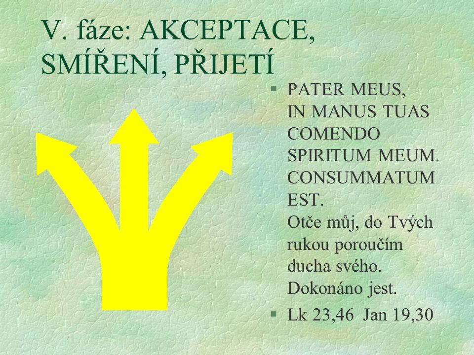 V. fáze: AKCEPTACE, SMÍŘENÍ, PŘIJETÍ §PATER MEUS, IN MANUS TUAS COMENDO SPIRITUM MEUM. CONSUMMATUM EST. Otče můj, do Tvých rukou poroučím ducha svého.