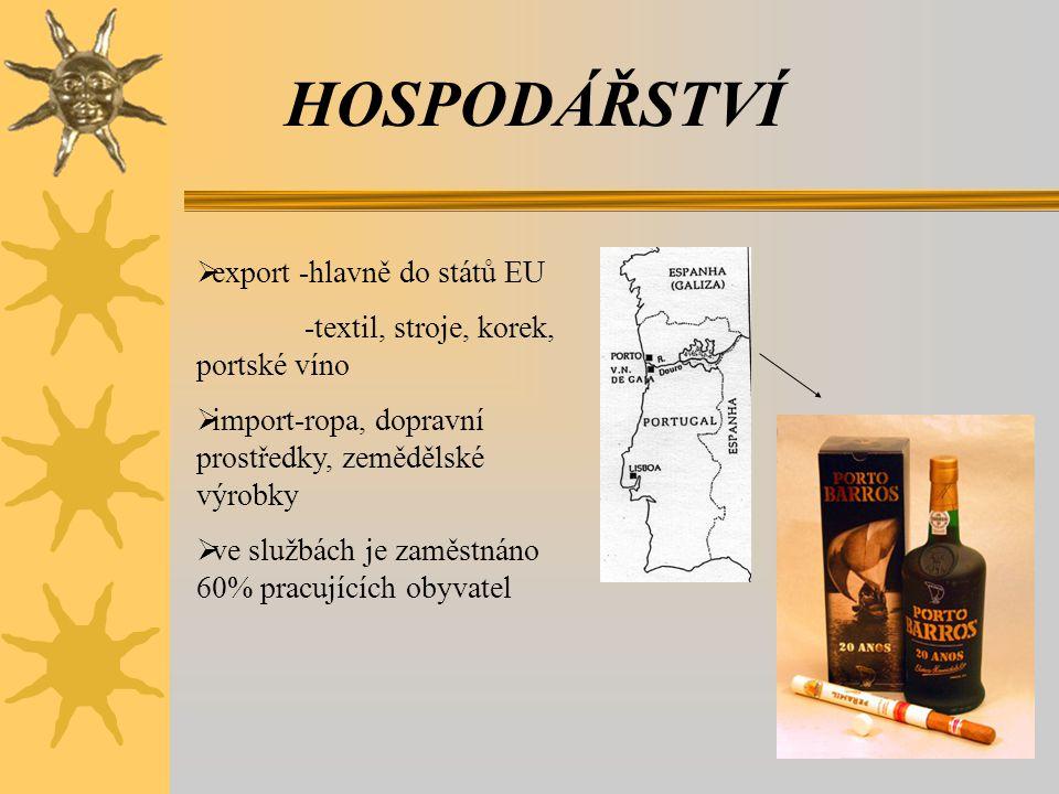 HOSPODÁŘSTVÍ  export -hlavně do států EU -textil, stroje, korek, portské víno  import-ropa, dopravní prostředky, zemědělské výrobky  ve službách je