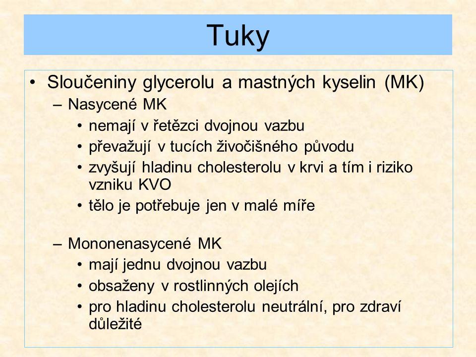 Tuky Sloučeniny glycerolu a mastných kyselin (MK) –Nasycené MK nemají v řetězci dvojnou vazbu převažují v tucích živočišného původu zvyšují hladinu cholesterolu v krvi a tím i riziko vzniku KVO tělo je potřebuje jen v malé míře –Mononenasycené MK mají jednu dvojnou vazbu obsaženy v rostlinných olejích pro hladinu cholesterolu neutrální, pro zdraví důležité