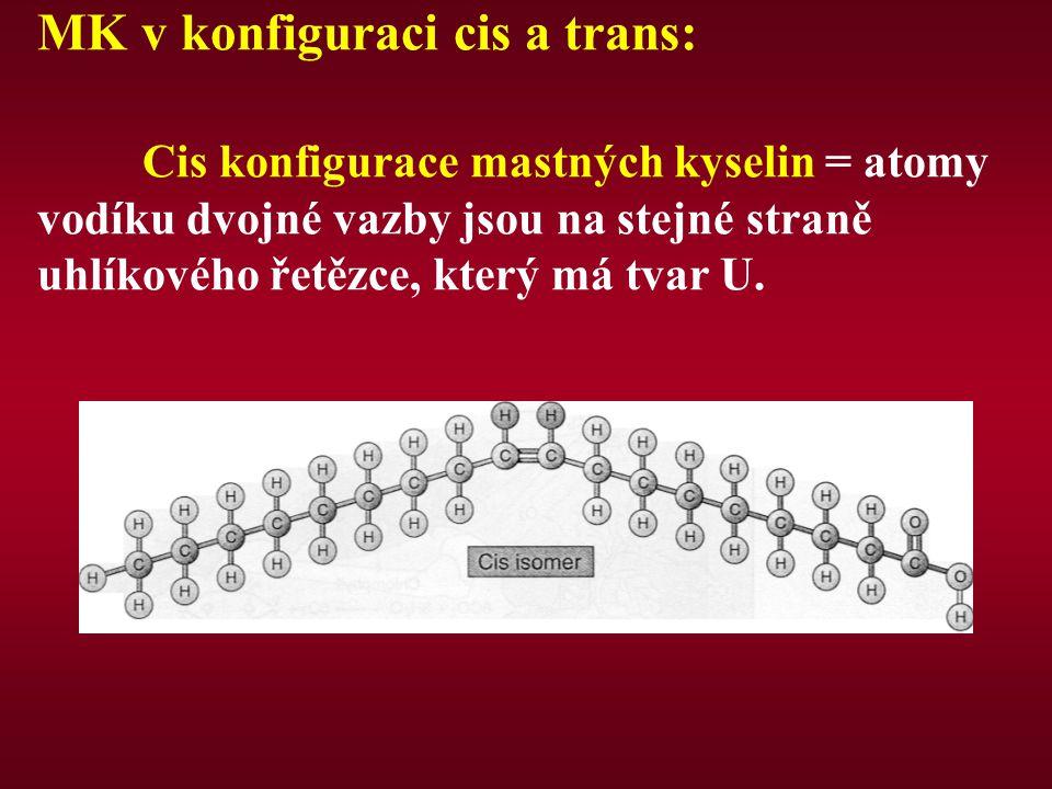 MK v konfiguraci cis a trans: Cis konfigurace mastných kyselin = atomy vodíku dvojné vazby jsou na stejné straně uhlíkového řetězce, který má tvar U.