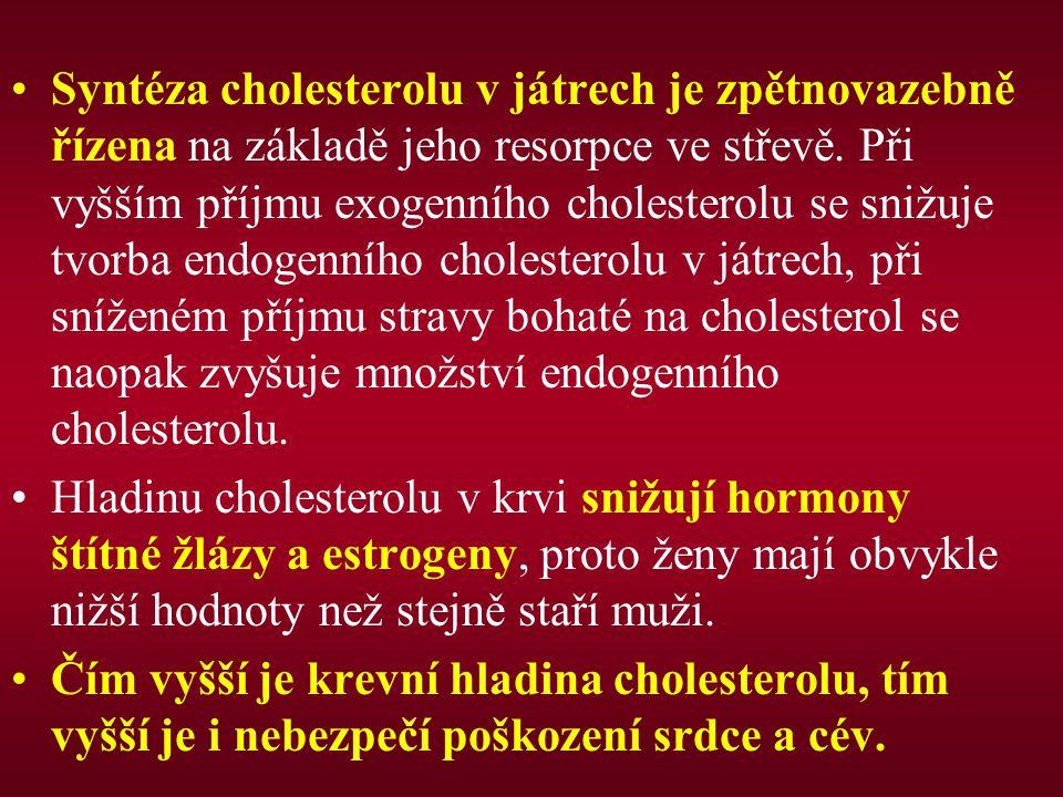 Syntéza cholesterolu v játrech je zpětnovazebně řízena na základě jeho resorpce ve střevě. Při vyšším příjmu exogenního cholesterolu se snižuje tvorba