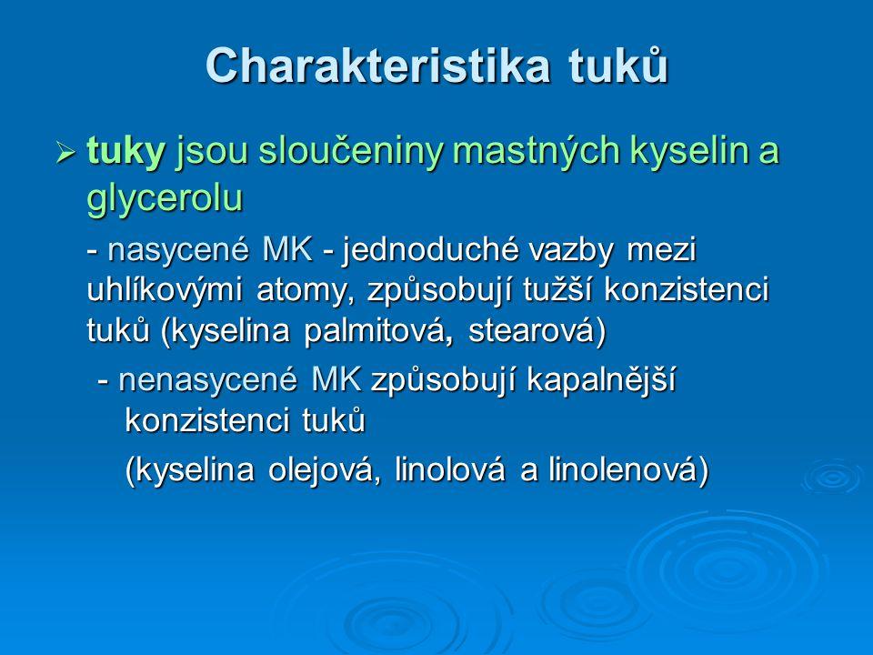 Charakteristika tuků  tuky jsou sloučeniny mastných kyselin a glycerolu - nasycené MK - jednoduché vazby mezi uhlíkovými atomy, způsobují tužší konzi