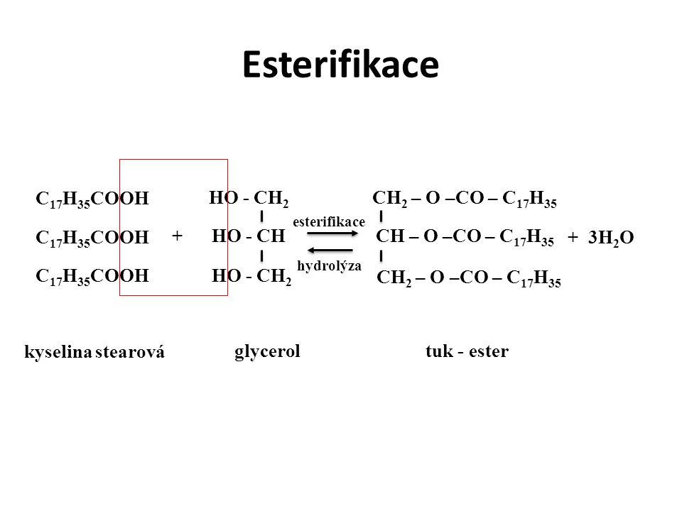 Esterifikace C 17 H 35 COOH + HO - CH 2 HO - CH HO - CH 2 CH 2 – O –CO – C 17 H 35 CH – O –CO – C 17 H 35 CH 2 – O –CO – C 17 H 35 +3H 2 O esterifikac