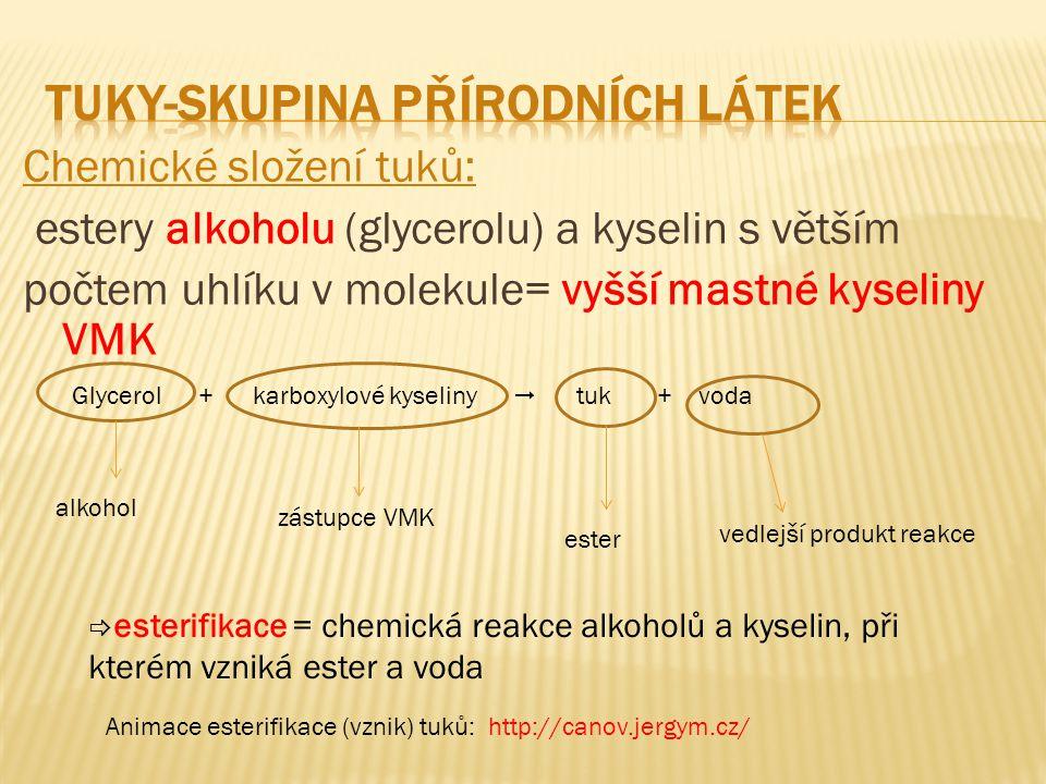 Chemické složení tuků: estery alkoholu (glycerolu) a kyselin s větším počtem uhlíku v molekule= vyšší mastné kyseliny VMK Glycerol + karboxylové kysel