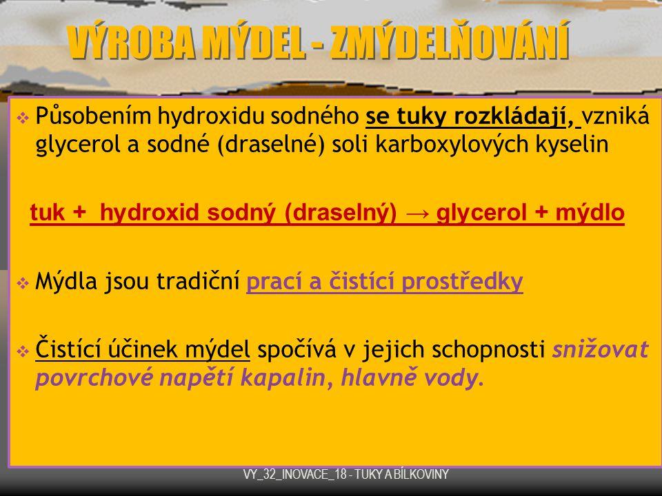 VÝROBA MÝDEL - ZMÝDELŇOVÁNÍ  Působením hydroxidu sodného se tuky rozkládají, vzniká glycerol a sodné (draselné) soli karboxylových kyselin tuk + hydr