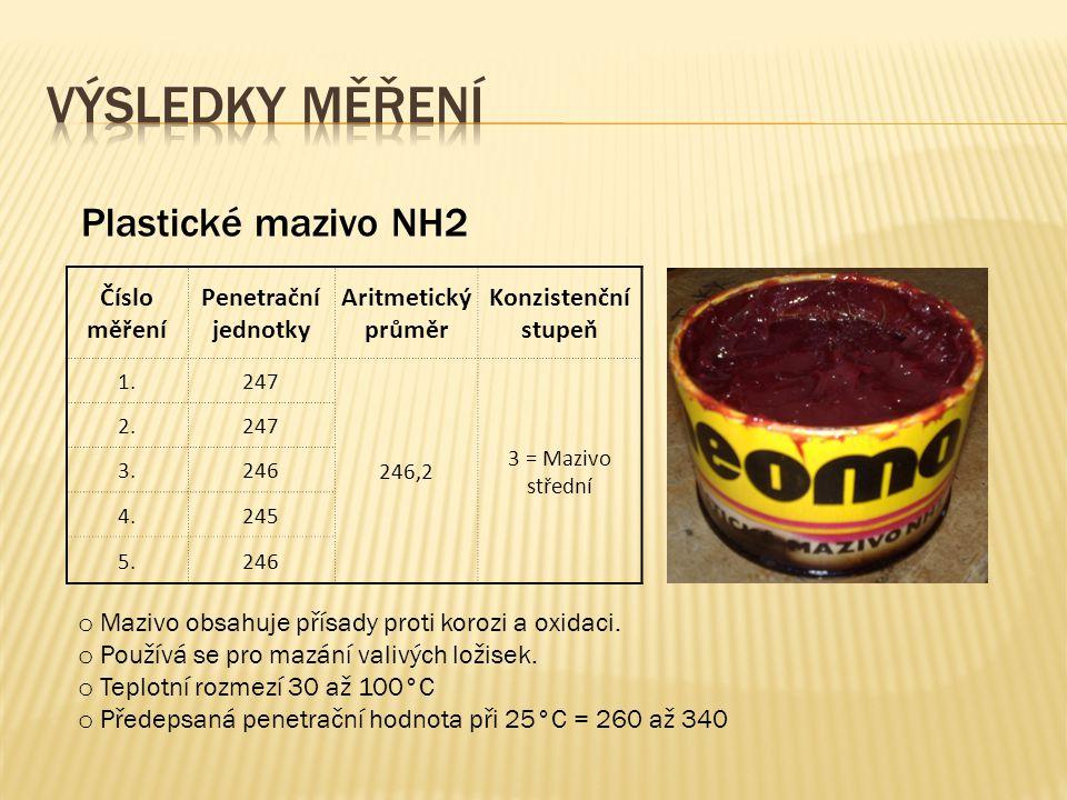 Plastické mazivo NH2 Číslo měření Penetrační jednotky Aritmetický průměr Konzistenční stupeň 1.247 246,2 3 = Mazivo střední 2.247 3.246 4.245 5.246 o