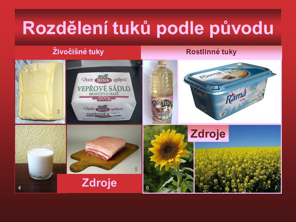 Rozdělení tuků podle původu Živočišné tukyRostlinné tuky Zdroje 3 4 5 67